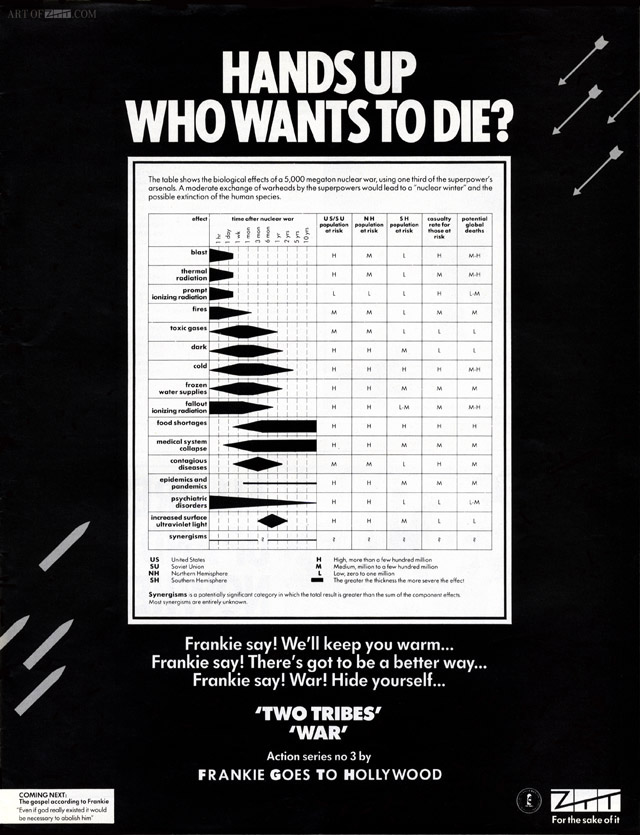 Frankie Goes To Hollywood Two Tribes Blitz ad 06.84